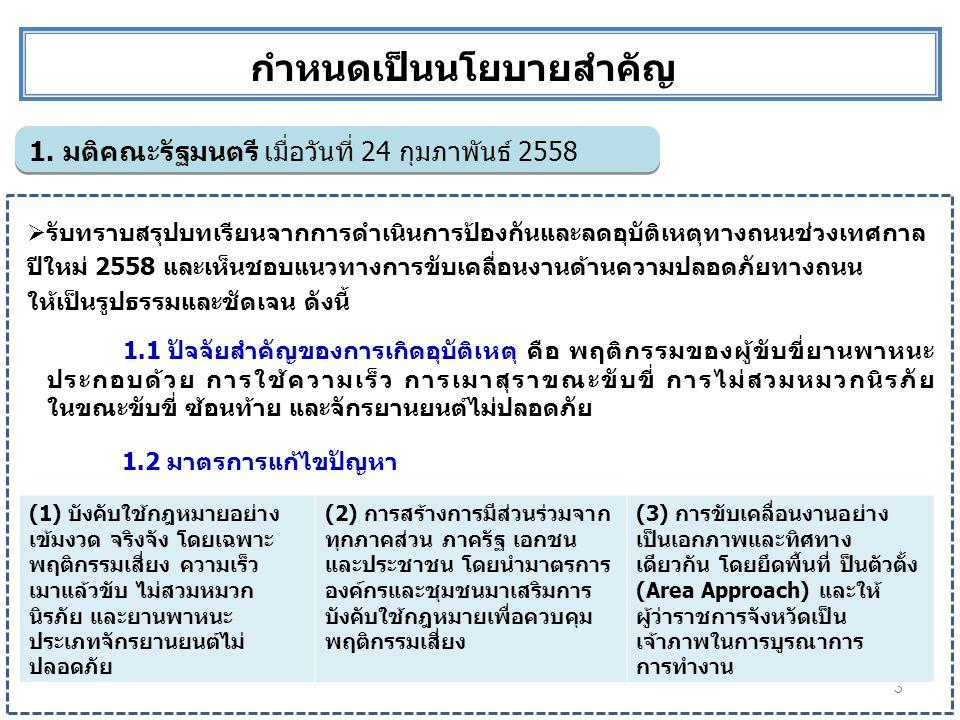 3 กำหนดเป็นนโยบายสำคัญ 1. มติคณะรัฐมนตรี เมื่อวันที่ 24 กุมภาพันธ์ 2558  รับทราบสรุปบทเรียนจากการดำเนินการป้องกันและลดอุบัติเหตุทางถนนช่วงเทศกาล ปีให