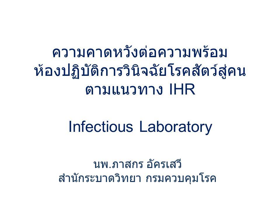 ปัจจุบัน ( และอนาคตที่ไม่ไกลนัก ) เรา เผชิญกับภัยคุกคาม ต่อสุขภาพ ใดบ้าง Infectious Organisms (virus, bacteria …..) Emerging, novel agents Cross – Species infections Environmental organism Occupational exposure to biological material Many are still unknown (Our knowledge – still limit)