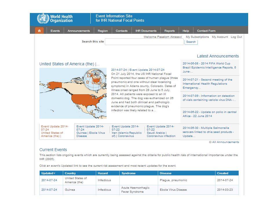จำนวนรายงานผู้ป่วยโรคไข้หวัดใหญ่ รายสัปดาห์ ประเทศไทย พ.ศ.