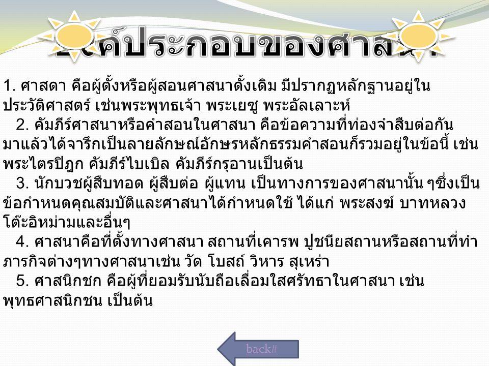 10. พระพุทธเจ้าตรัสรู้ใต้ต้นอะไร ต้นสาละ ต้นศรี มหาโพธิ์ ต้นไทร ต้น มะม่วง