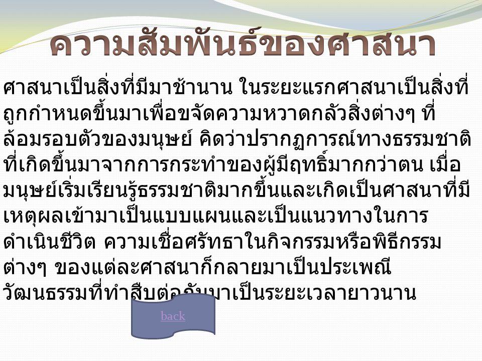 ศาสนาสำคัญในประเทศไทย ประเทศไทยมีศาสนาพุทธเป็นศาสนาประจำ ชาติแต่ไม่มีการกีดกั้นศาสนาอื่นๆ อีกทั้งยังให้ การสนับสนุนและส่งเสริมศาสนาอื่นๆมาช้านาน จึงมีศาสนาสำคัญๆในประเทศไทย back