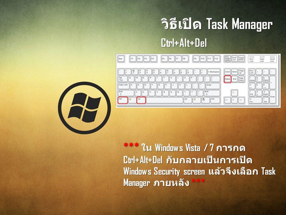 วิธีเปิด Task Manager Ctrl+Alt+Del Ctrl+Alt+Del *** ใน Windows Vista / 7 การกด Ctrl+Alt+Del กับกลายเป็นการเปิด Windows Security screen แล้วจึงเลือก Task Manager ภายหลัง ***