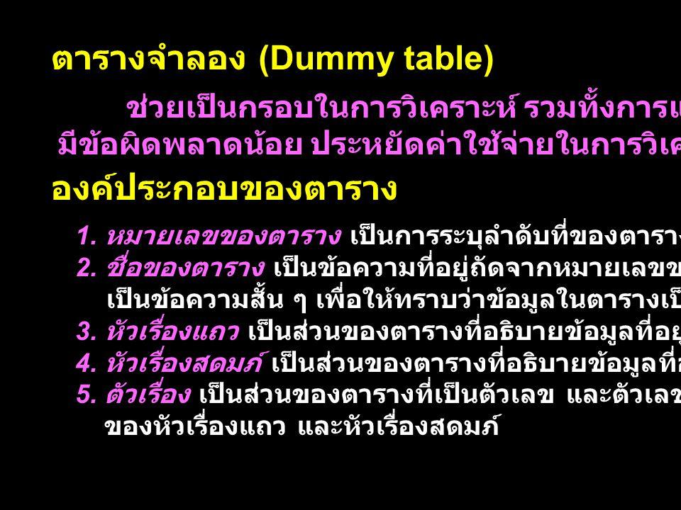 ตารางจำลอง (Dummy table) ช่วยเป็นกรอบในการวิเคราะห์ รวมทั้งการแปลผล ทำให้การศึกษา มีข้อผิดพลาดน้อย ประหยัดค่าใช้จ่ายในการวิเคราะห์ด้วย Computer องค์ปร