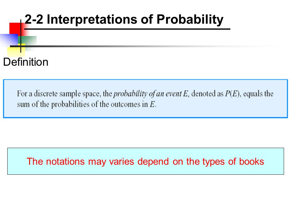 Interpretations of Probability Example 3