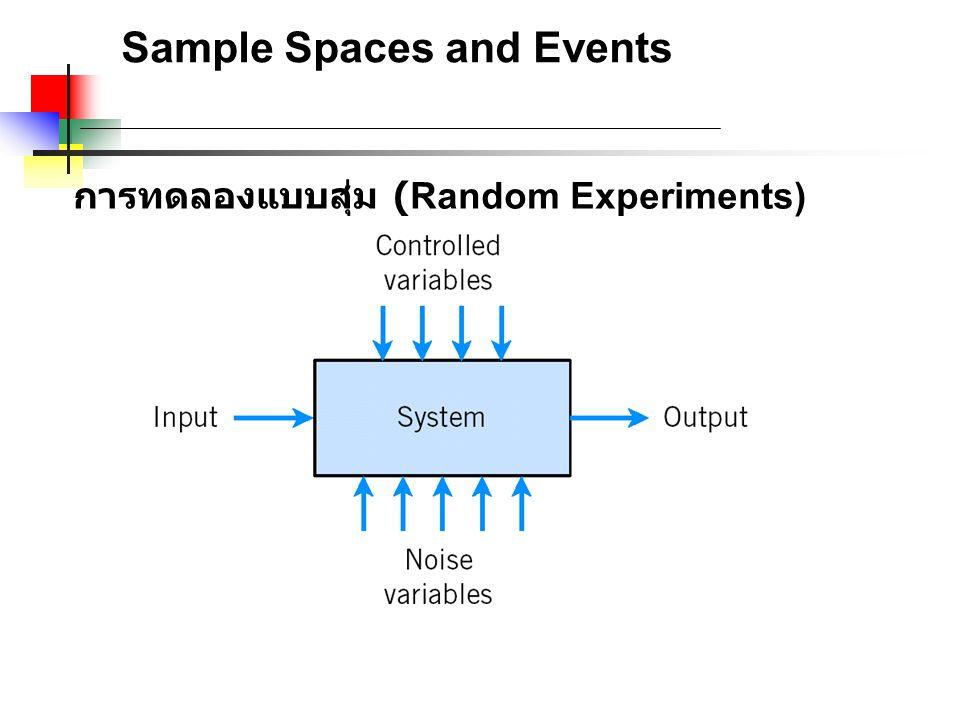 Sample Spaces and Events การทดลองแบบสุ่ม (Random Experiments)
