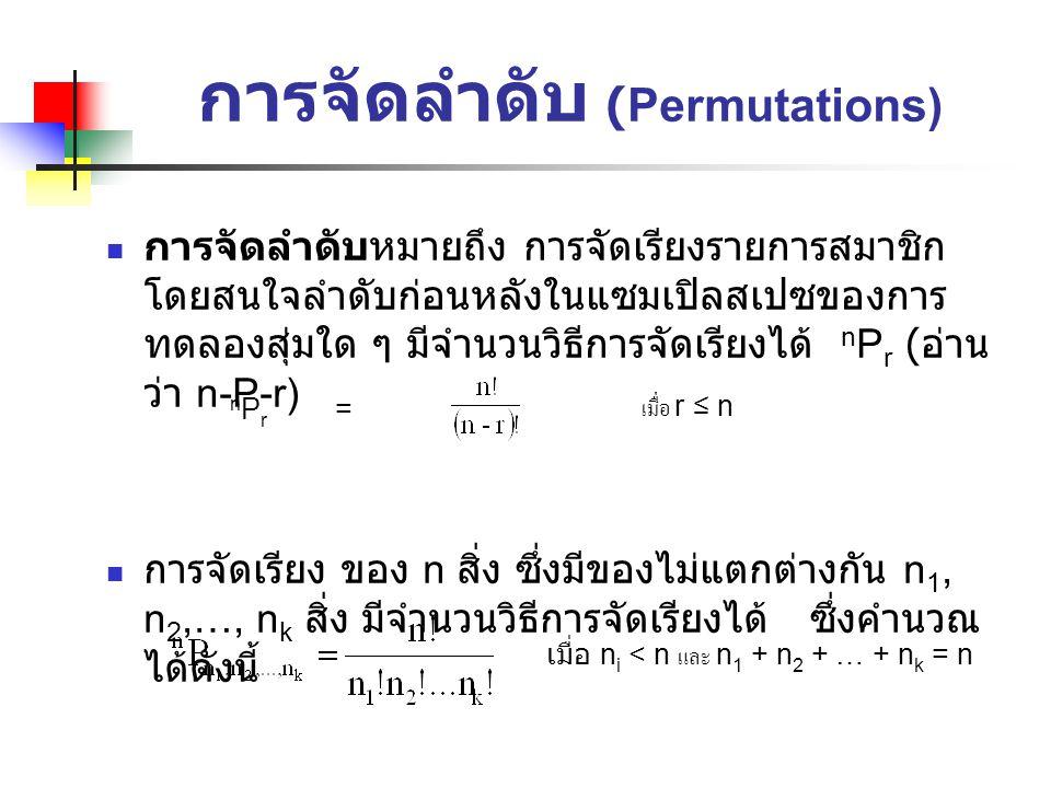 การจัดลำดับ (Permutations) การจัดลำดับหมายถึง การจัดเรียงรายการสมาชิก โดยสนใจลำดับก่อนหลังในแซมเปิลสเปซของการ ทดลองสุ่มใด ๆ มีจำนวนวิธีการจัดเรียงได้