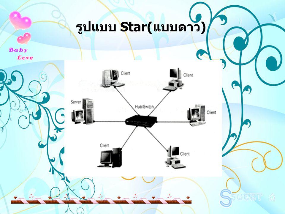 รูปแบบ Star( แบบดาว )