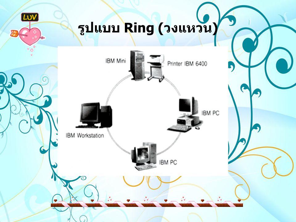 รูปแบบ Ring ( วงแหวน )