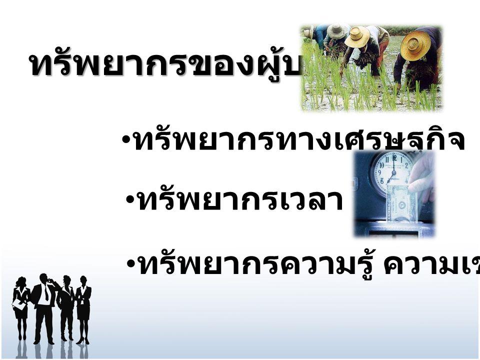 ทรัพยากรของผู้บริโภค ทรัพยากรทางเศรษฐกิจ ทรัพยากรเวลา ทรัพยากรความรู้ ความเข้าใจ