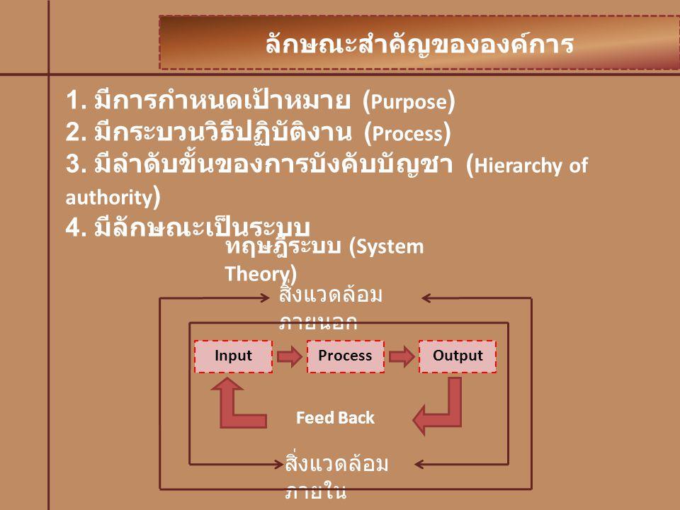 ลักษณะสำคัญขององค์การ 1.มีการกำหนดเป้าหมาย ( Purpose ) 2.