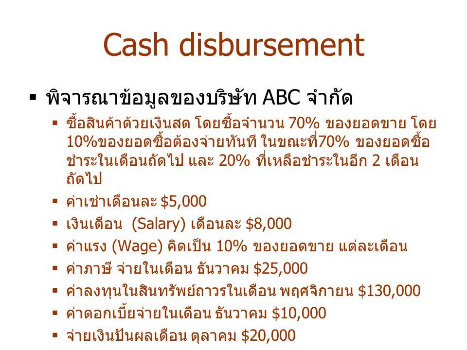 Cash disbursement  พิจารณาข้อมูลของบริษัท ABC จำกัด  ซื้อสินค้าด้วยเงินสด โดยซื้อจำนวน 70% ของยอดขาย โดย 10% ของยอดซื้อต้องจ่ายทันที ในขณะที่ 70% ขอ