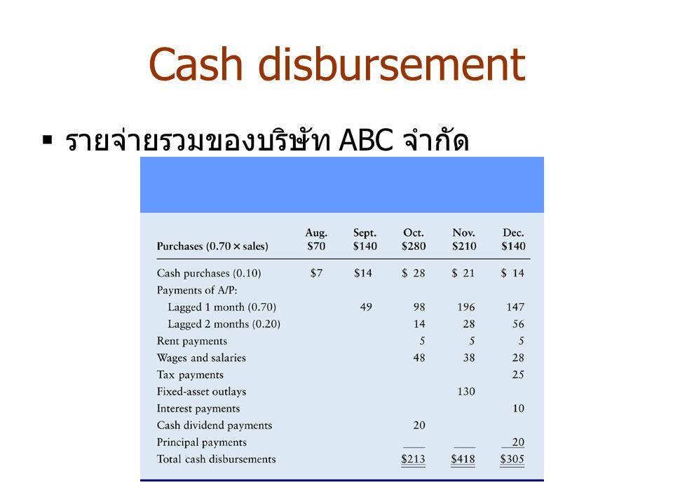 Cash disbursement  รายจ่ายรวมของบริษัท ABC จำกัด