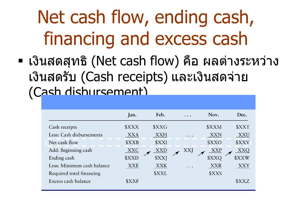Net cash flow, ending cash, financing and excess cash  เงินสดสุทธิ (Net cash flow) คือ ผลต่างระหว่าง เงินสดรับ (Cash receipts) และเงินสดจ่าย (Cash di