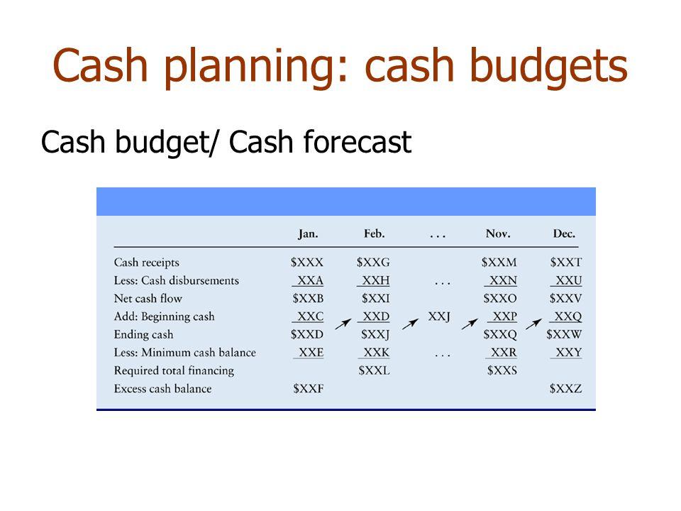 Cash planning: cash budgets Cash budget/ Cash forecast