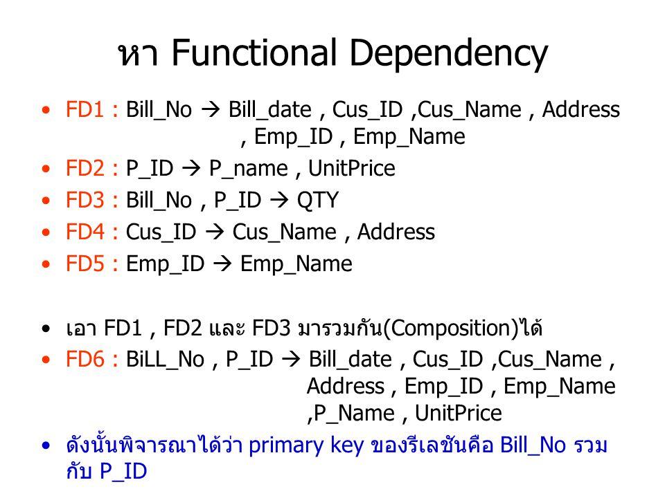 รีเลชันที่อยู่ในรูป 1NF Bill_ No Bill_DateP_IDP_Name Unit Price QT Y Cus _ID Cus_ Name Address Emp_ ID Emp_ Name B0011/08/2004P01Sofa Bed12,5001C03PimAustraliaE02Smith B0011/08/2004P03Dinning Table5,0002C03PimAustraliaE02Smith B0021/08/2004P02Bed15,0002C03PimAustraliaE03Benny B0021/08/2004P05Electric Fan3,00010C03PimAustraliaE03Benny B0021/08/2004P04Printer12,0002C03PimAustraliaE03Benny B0033/08/2004P01Sofa Bed12,50010C01JenniferNewzelandE01Johnson B0044/08/2004P03Dinning Table5,0002C02DavidUSAE01Johnson B0044/08/2004P05Electric Fan3,0005C02DavidUSAE01Johnson B0054/08/2004P07Air Conditioner20,0002C01JenniferNewzelandE02Smith B0054/08/2004P04Printer12,0001C01JenniferNewzelandE02Smith