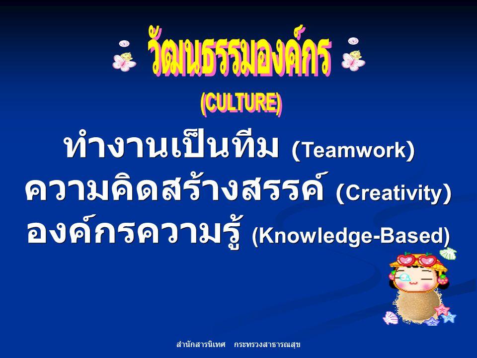 สำนักสารนิเทศ กระทรวงสาธารณสุข ทำงานเป็นทีม (Teamwork) ความคิดสร้างสรรค์ (Creativity) องค์กรความรู้ (Knowledge-Based) ทำงานเป็นทีม (Teamwork) ความคิดสร้างสรรค์ (Creativity) องค์กรความรู้ (Knowledge-Based)