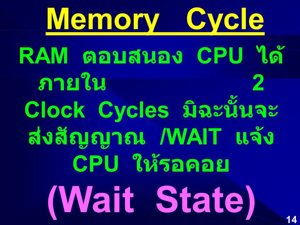 13 Memory Cycle Access Time เป็นเวลาที่ใช้ในการ เข้าถึงข้อมูลหรือเวลาที่ข้อมูลจะถูก ส่งออกไปทาง Data Bus สามารถดู ได้จาก เลขรหัสที่ตัว Memory Chip เช่
