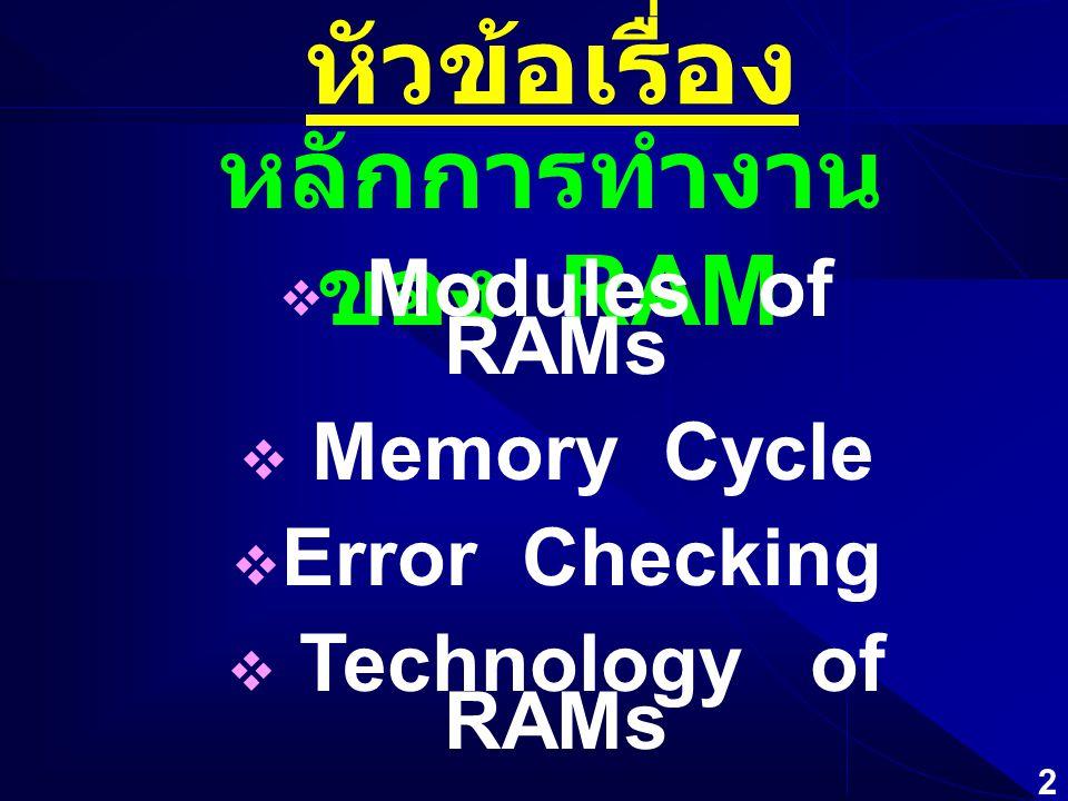 22 Error Checking  Parity and Non-Parity ECC  Error Checking and Correcting (ECC)  Hamming Code