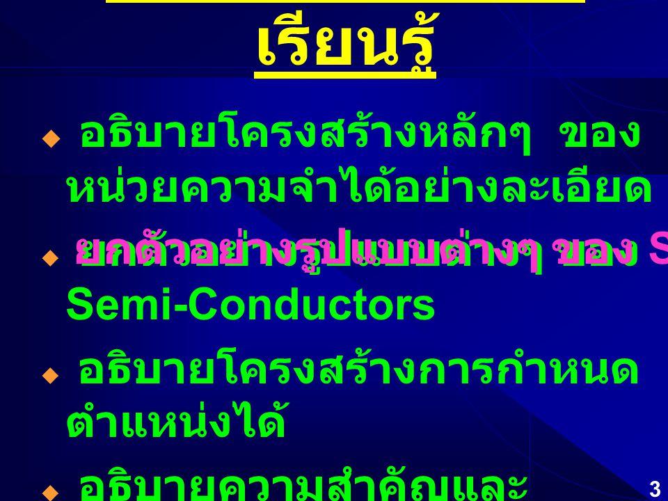 2 หัวข้อเรื่อง หลักการทำงาน ของ RAM  Modules of RAMs  Memory Cycle  Error Checking  Technology of RAMs