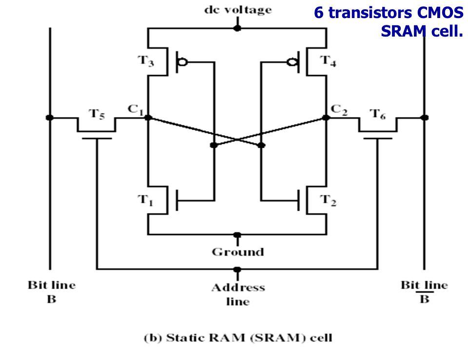 6 transistors CMOS SRAM cell.