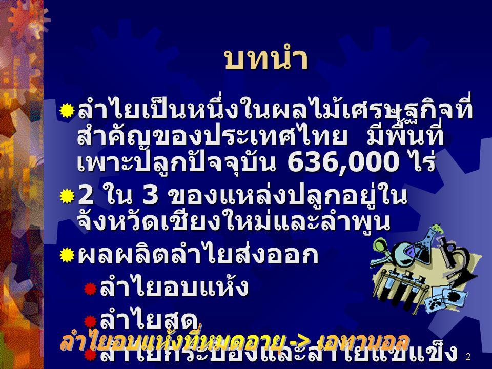 2 บทนำ  ลำไยเป็นหนึ่งในผลไม้เศรษฐกิจที่ สำคัญของประเทศไทย มีพื้นที่ เพาะปลูกปัจจุบัน 636,000 ไร่  2 ใน 3 ของแหล่งปลูกอยู่ใน จังหวัดเชียงใหม่และลำพูน  ผลผลิตลำไยส่งออก  ลำไยอบแห้ง  ลำไยสด  ลำไยกระป๋องและลำไยแช่แข็ง