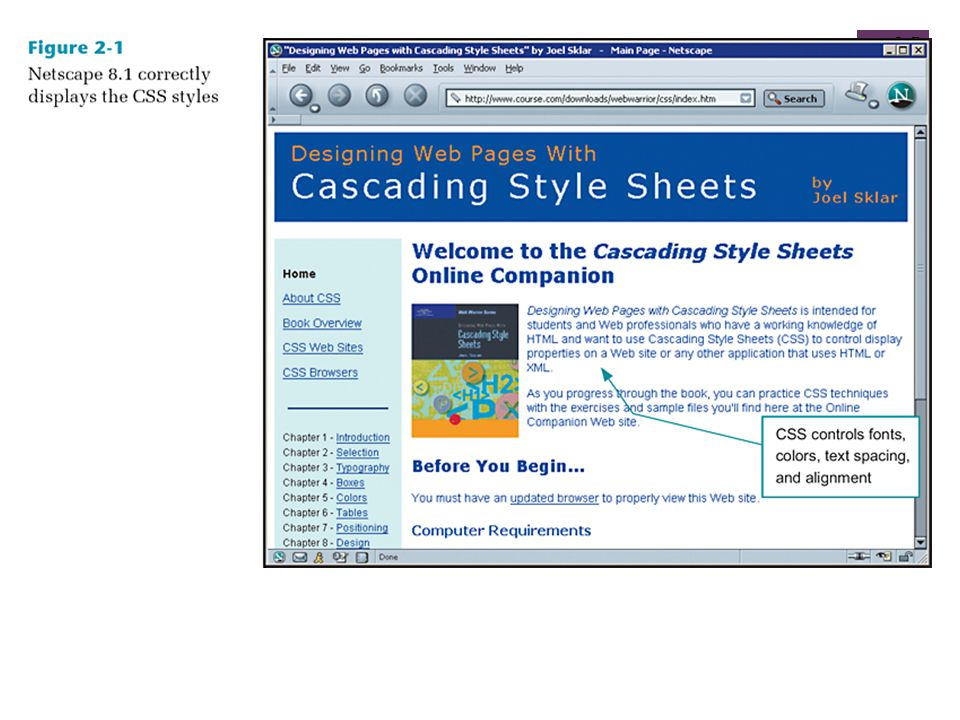 + Design for the Screen The computer display is very different from print-based media The display is landscape-oriented Colors and contrasts are different Computer displays are low-resolution devices Reformat paper documents for online display 2-56