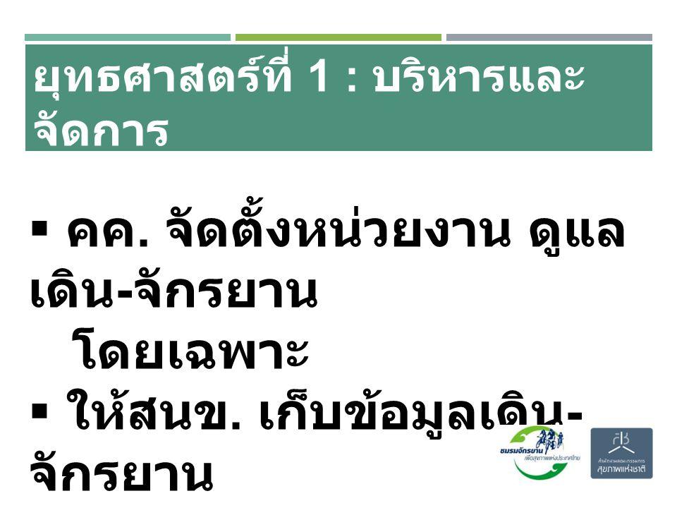 ศาสตร์ที่เกี่ยวกับจักรยานและการ เดิน Thailand Cycling Club