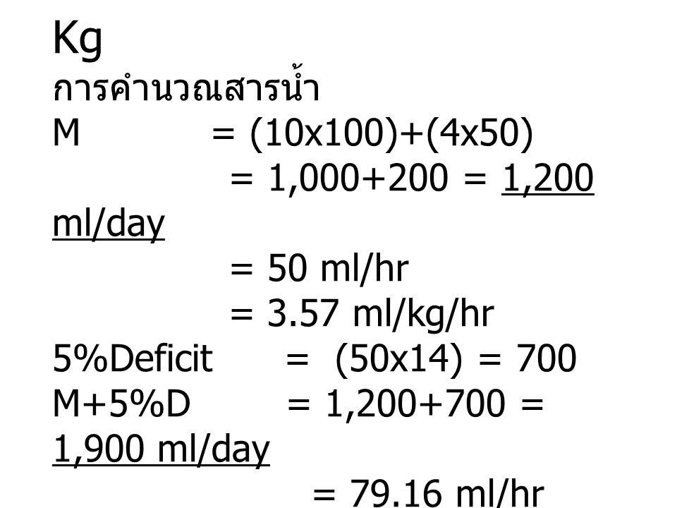 น้ำหนัก 14 Kg การคำนวณสารน้ำ M = (10x100)+(4x50) = 1,000+200 = 1,200 ml/day = 50 ml/hr = 3.57 ml/kg/hr 5%Deficit = (50x14) = 700 M+5%D = 1,200+700 = 1
