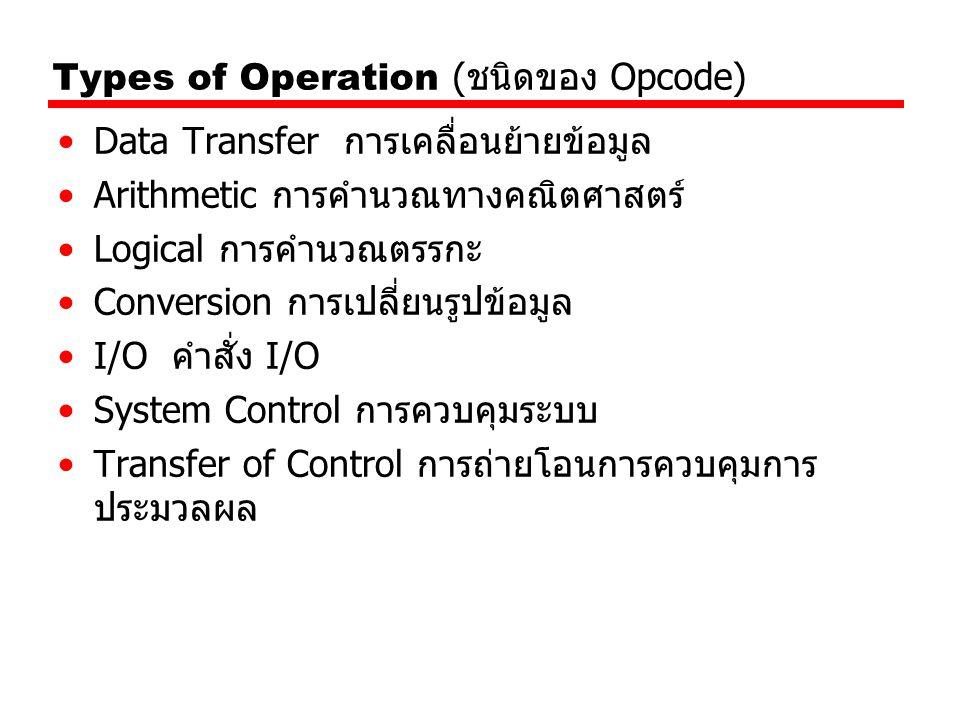 Types of Operation ( ชนิดของ Opcode) Data Transfer การเคลื่อนย้ายข้อมูล Arithmetic การคำนวณทางคณิตศาสตร์ Logical การคำนวณตรรกะ Conversion การเปลี่ยนรู