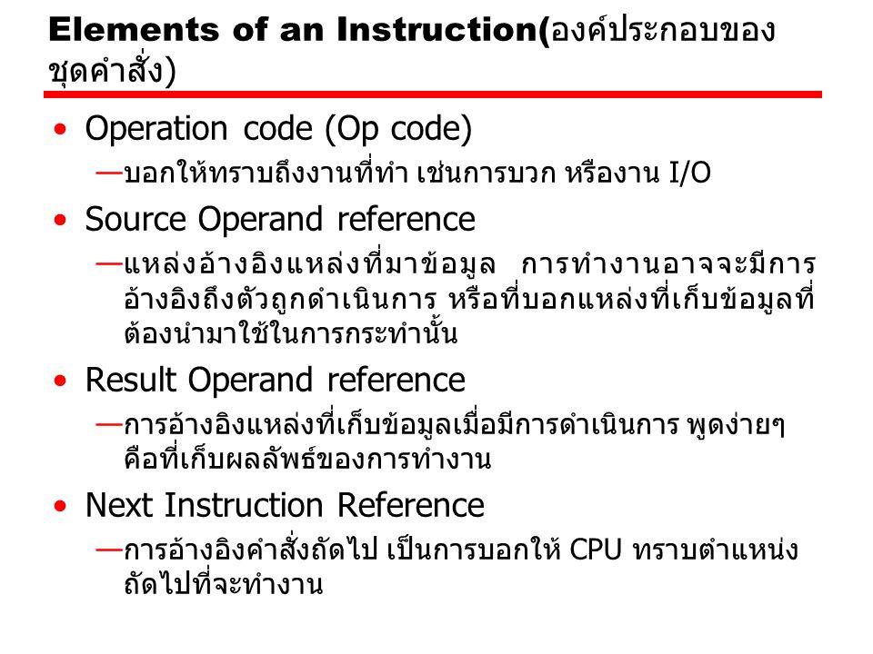 Elements of an Instruction( องค์ประกอบของ ชุดคำสั่ง ) Operation code (Op code) —บอกให้ทราบถึงงานที่ทำ เช่นการบวก หรืองาน I/O Source Operand reference