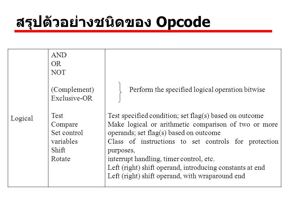 สรุปตัวอย่างชนิดของ Opcode Logical AND OR NOT (Complement) Exclusive-OR Test Compare Set control variables Shift Rotate Perform the specified logical