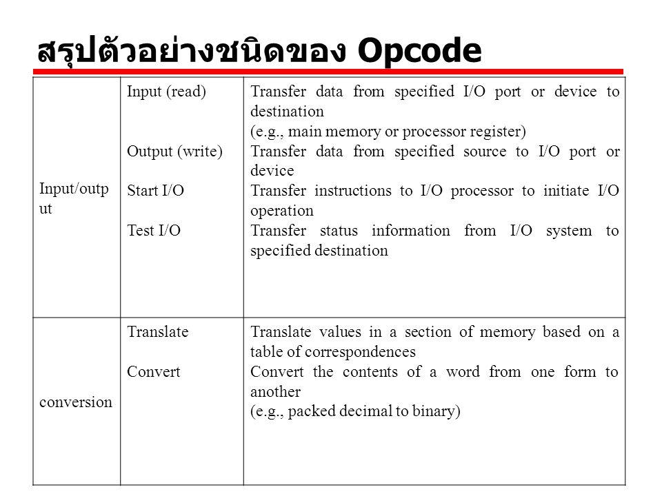 สรุปตัวอย่างชนิดของ Opcode Input/outp ut Input (read) Output (write) Start I/O Test I/O Transfer data from specified I/O port or device to destination