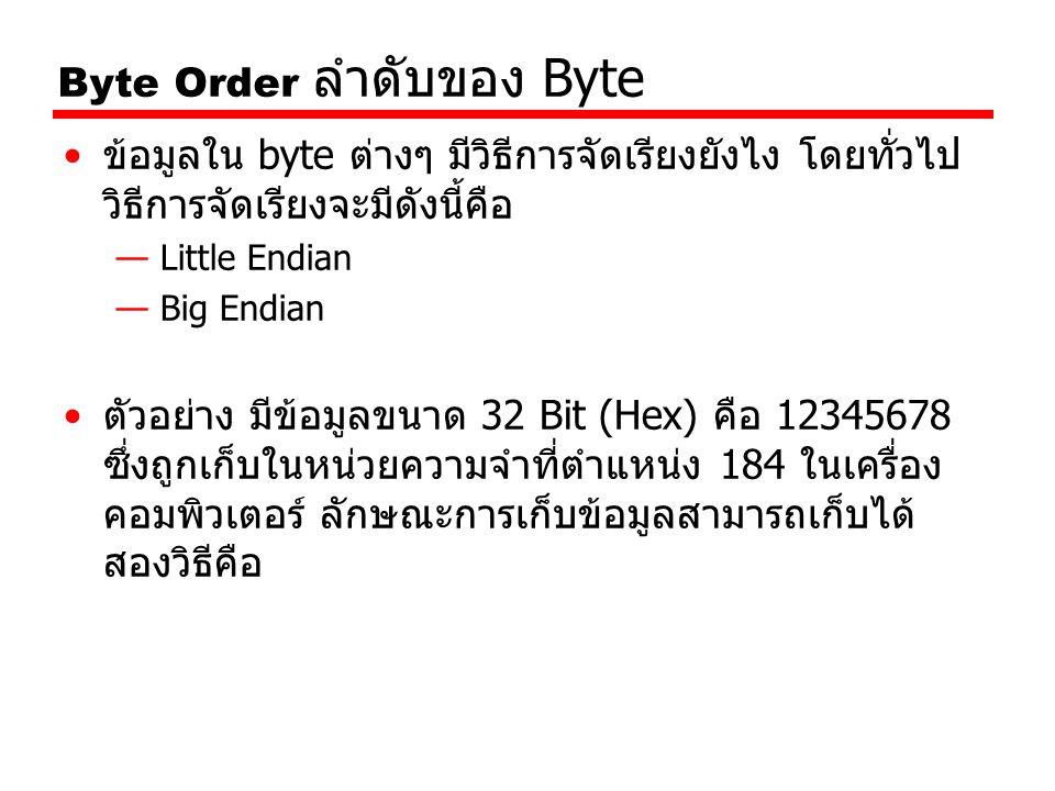 Byte Order ลำดับของ Byte ข้อมูลใน byte ต่างๆ มีวิธีการจัดเรียงยังไง โดยทั่วไป วิธีการจัดเรียงจะมีดังนี้คือ — Little Endian — Big Endian ตัวอย่าง มีข้อ