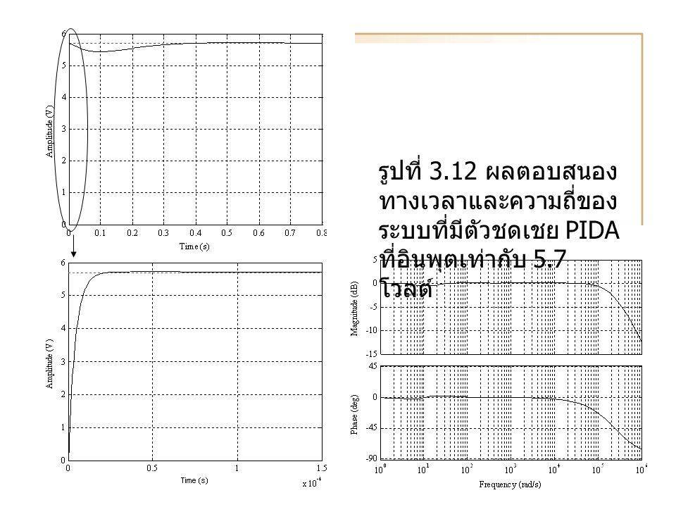 3 จากรูปที่ 3.12 ระบบที่ใช้ตัวชดเชย ดังกล่าวจะไม่มีรีโซแนนซ์การบิดเกิดขึ้น แต่ ตัวชดเชยตามสมการที่ (3-28) มีความไม่ เหมาะสมที่จะนำมาสร้างเป็นอุปกรณ์จริง เนื่องจากสมการดังกล่าวมีจำนวนโพลน้อย กว่าจำนวนซีโร ดังนั้นจึงต้องทำการเพิ่มซี โรที่มีค่า -d และ -e ให้กับตัวชดเชย โดยที่ มีเงื่อนไข คือ ขนาดของค่า d, e ต้อง มากกว่าค่าซีโรมากๆ จากการลองทำการสุ่ม เลือกค่า d และ e ให้อยู่ในช่วงระหว่าง 50 ถึง 10000 แล้วทำการจำลองสถานการณ์ ระบบที่มีตัวชดเชยดังกล่าว