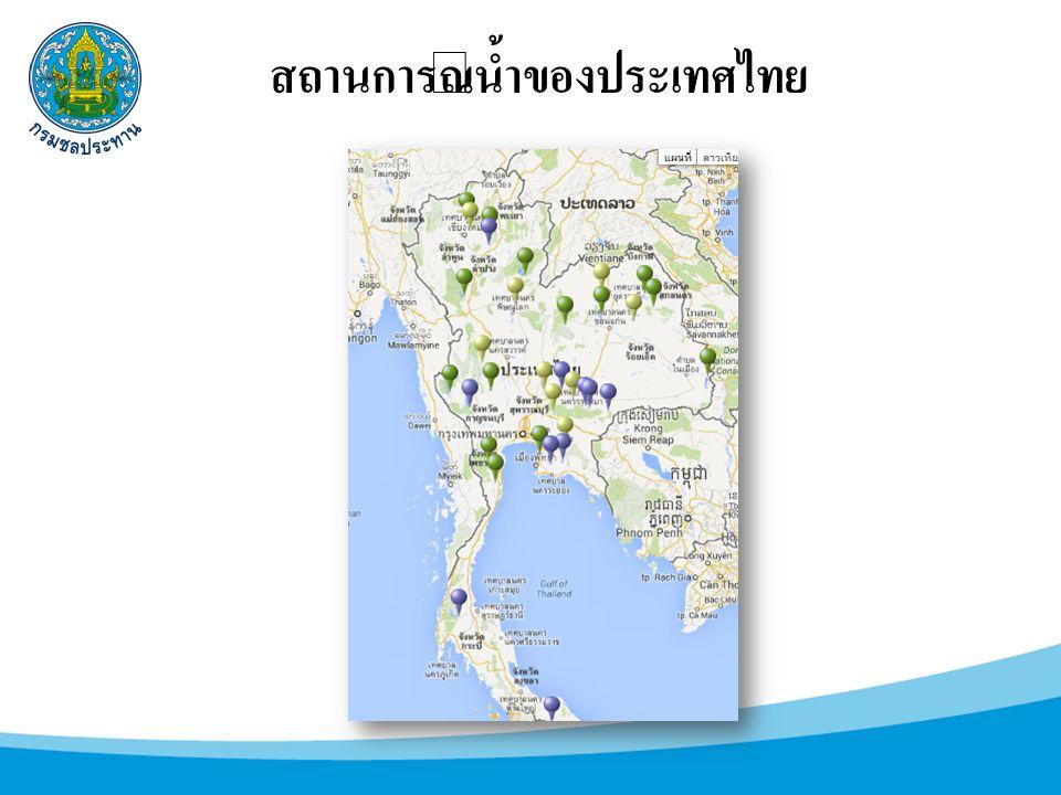 สถานการณ์น้ำของประเทศไทย