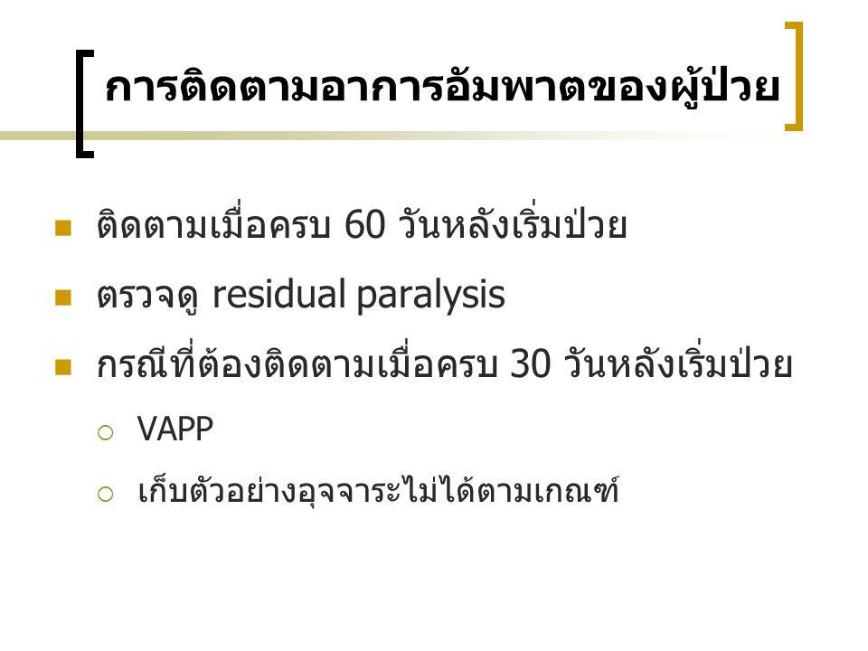 การติดตามอาการอัมพาตของผู้ป่วย ติดตามเมื่อครบ 60 วันหลังเริ่มป่วย ตรวจดู residual paralysis กรณีที่ต้องติดตามเมื่อครบ 30 วันหลังเริ่มป่วย  VAPP  เก็