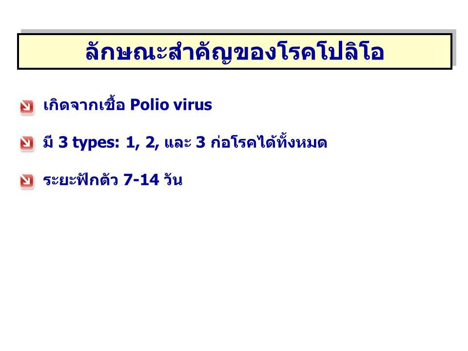 ลักษณะสำคัญของโรคโปลิโอ เกิดจากเชื้อ Polio virus มี 3 types: 1, 2, และ 3 ก่อโรคได้ทั้งหมด ระยะฟักตัว 7-14 วัน