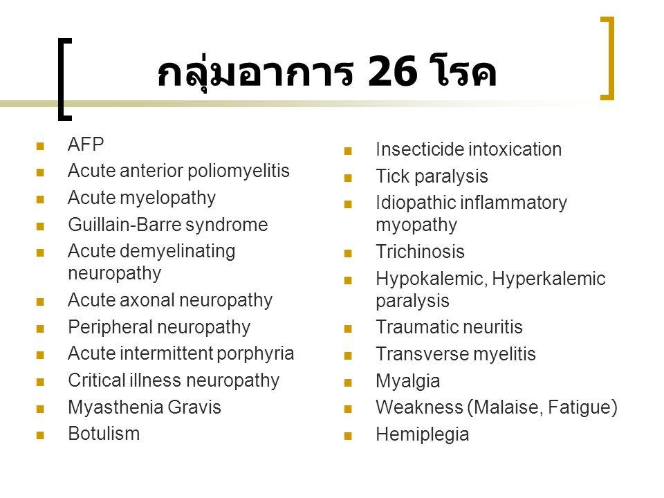 กลุ่มอาการ 26 โรค AFP Acute anterior poliomyelitis Acute myelopathy Guillain-Barre syndrome Acute demyelinating neuropathy Acute axonal neuropathy Per