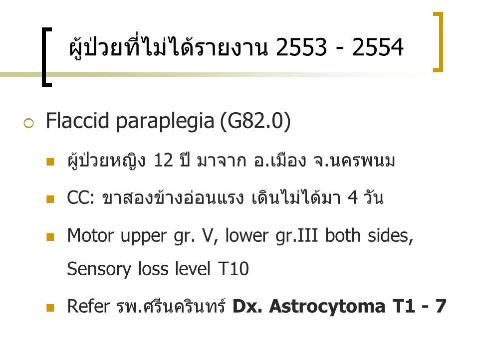 Flaccid paraplegia (G82.0) ผู้ป่วยหญิง 12 ปี มาจาก อ.เมือง จ.นครพนม CC: ขาสองข้างอ่อนแรง เดินไม่ได้มา 4 วัน Motor upper gr. V, lower gr.III both sid