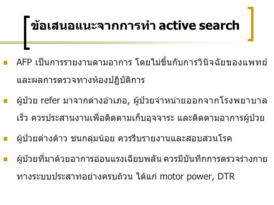 ข้อเสนอแนะจากการทำ active search AFP เป็นการรายงานตามอาการ โดยไม่ขึ้นกับการวินิจฉัยของแพทย์ และผลการตรวจทางห้องปฏิบัติการ ผู้ป่วย refer มาจากต่างอำเภอ