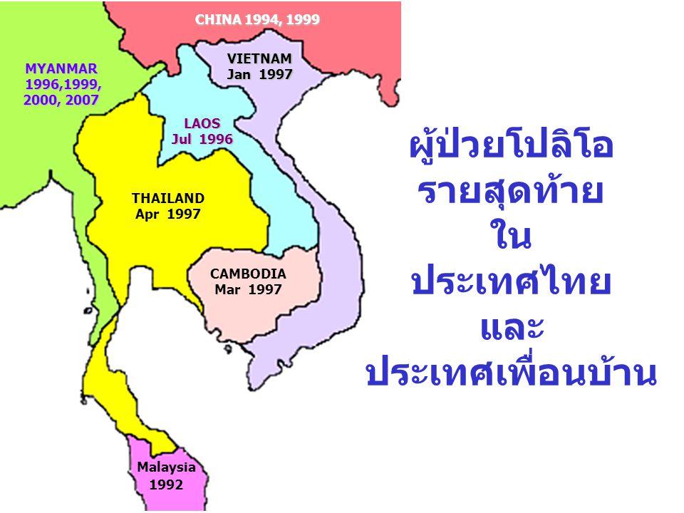 THAILAND Apr 1997 CAMBODIA Mar 1997 MYANMAR 1996,1999, 1996,1999, 2000, 2007 LAOS Jul 1996 VIETNAM Jan 1997 CHINA 1994, 1999 Malaysia 1992 ผู้ป่วยโปลิ
