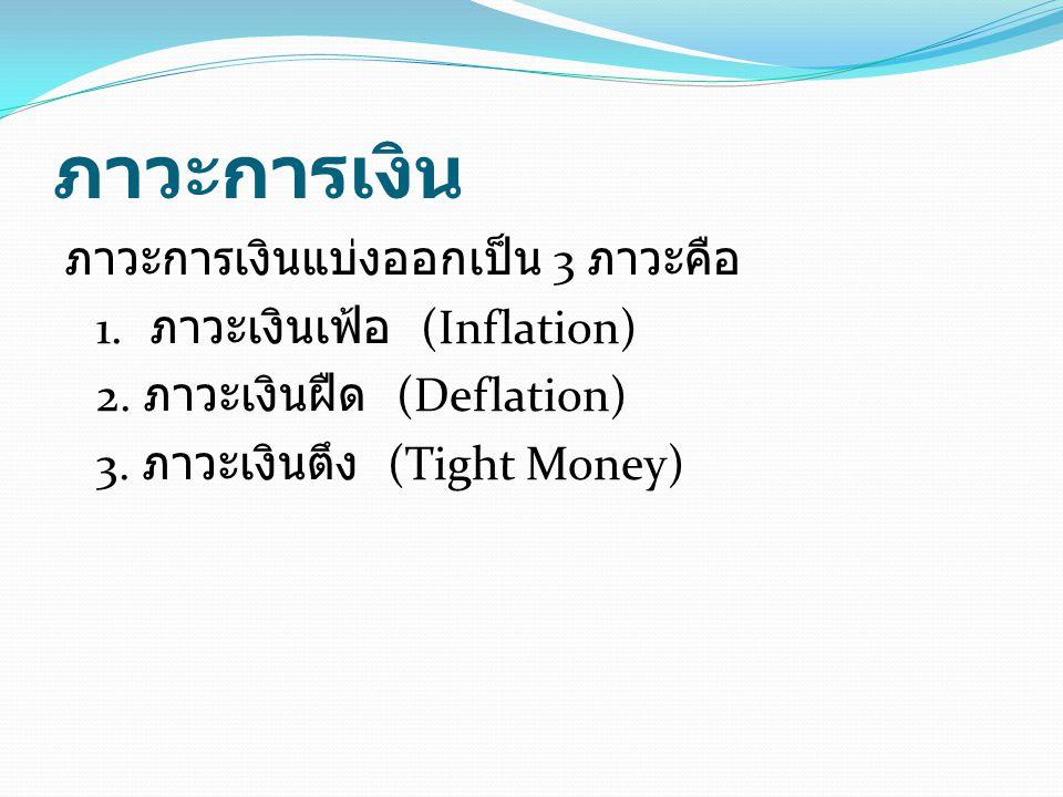 ภาวะการเงิน ภาวะการเงินแบ่งออกเป็น 3 ภาวะคือ 1. ภาวะเงินเฟ้อ (Inflation) 2. ภาวะเงินฝืด (Deflation) 3. ภาวะเงินตึง (Tight Money)