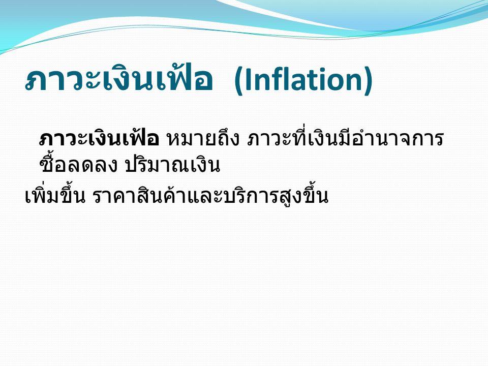 ภาวะเงินเฟ้อ (Inflation) ภาวะเงินเฟ้อ หมายถึง ภาวะที่เงินมีอำนาจการ ซื้อลดลง ปริมาณเงิน เพิ่มขึ้น ราคาสินค้าและบริการสูงขึ้น