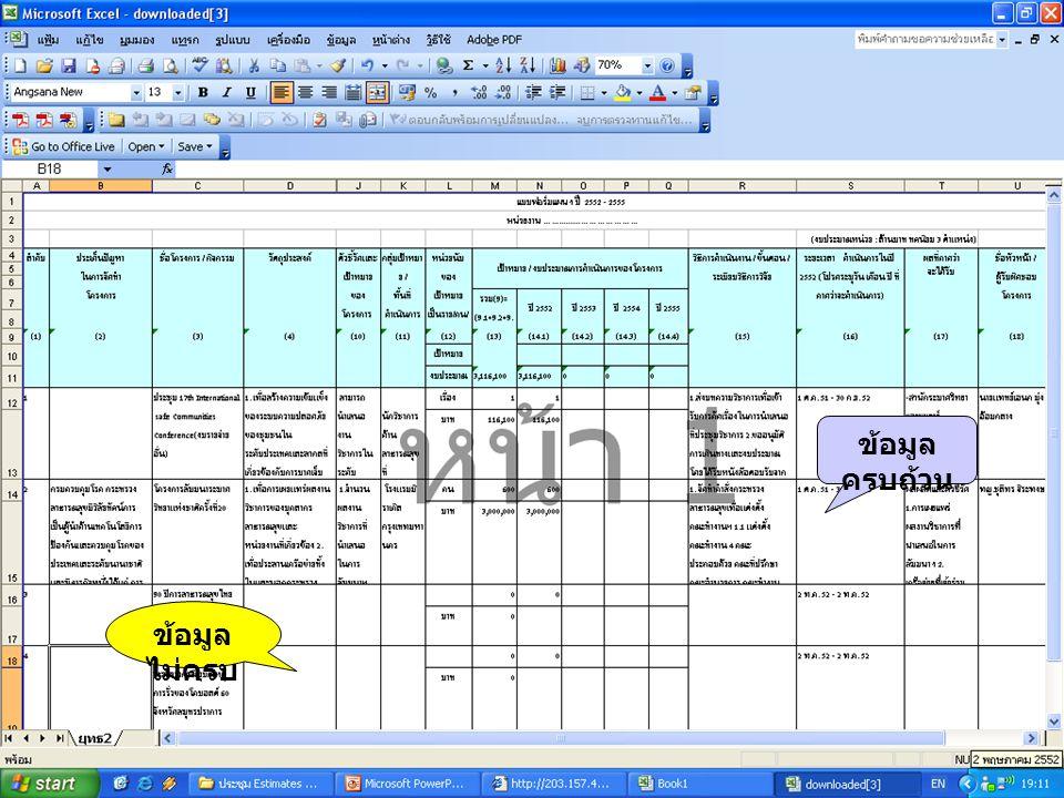 14 เมนูสืบค้นโครงการ เป็นเมนูสำหรับให้ user ค้นหาข้อมูล รายงานการใช้งบประมาณ รวมทั้งผลงาน ตามแผนงานและโครงการได้