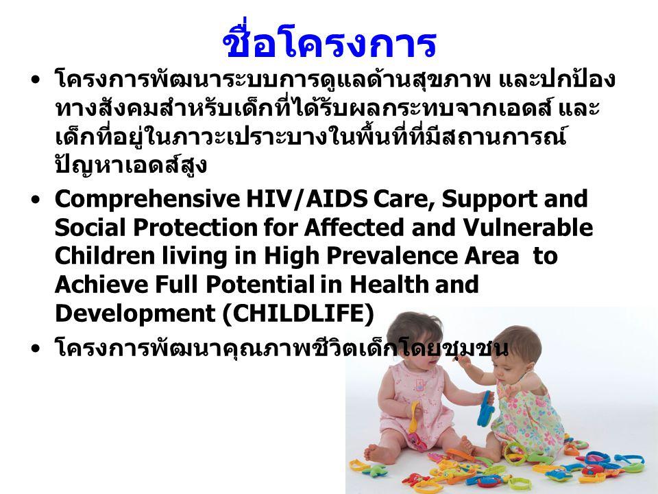 ชื่อโครงการ โครงการพัฒนาระบบการดูแลด้านสุขภาพ และปกป้อง ทางสังคมสำหรับเด็กที่ได้รับผลกระทบจากเอดส์ และ เด็กที่อยู่ในภาวะเปราะบางในพื้นที่ที่มีสถานการณ์ ปัญหาเอดส์สูง Comprehensive HIV/AIDS Care, Support and Social Protection for Affected and Vulnerable Children living in High Prevalence Area to Achieve Full Potential in Health and Development (CHILDLIFE) โครงการพัฒนาคุณภาพชีวิตเด็กโดยชุมชน