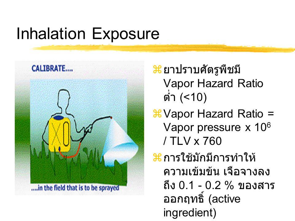 Inhalation Exposure  ยาปราบศัตรูพืชมี Vapor Hazard Ratio ต่ำ (<10)  Vapor Hazard Ratio = Vapor pressure x 10 6 / TLV x 760  การใช้มักมีการทำให้ ควา