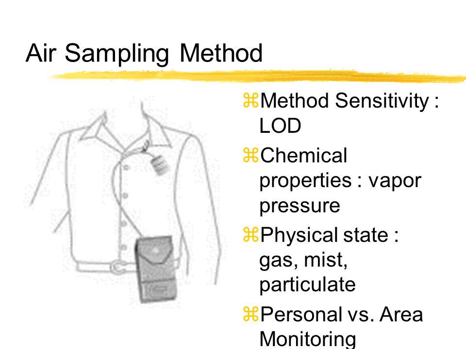 Air Sampling Method  Method Sensitivity : LOD  Chemical properties : vapor pressure  Physical state : gas, mist, particulate  Personal vs. Area Mo