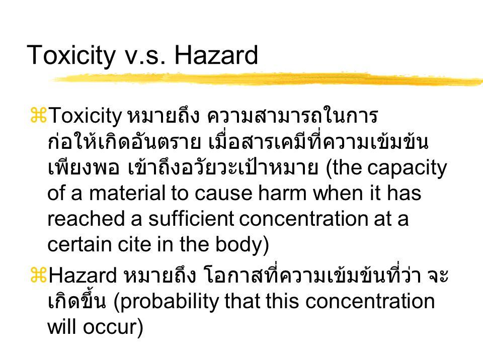 ปัจจัยที่ต้องพิจารณาในการประเมิน อันตราย  ทางเข้าของสารพิษ (Route of entry)  ปริมาณสารพิษที่เข้าถึงอวัยวะเป้าหมาย (Target or internal dose)  โอกาสที่สารพิษจะถูกดูดซึมเข้าสู่เซลของ อวัยวะเป้าหมาย  ความเข้มข้นของสารพิษในสิ่งแวดล้อม  มาตรการควบคุมที่ใช้ (Control measures in place)