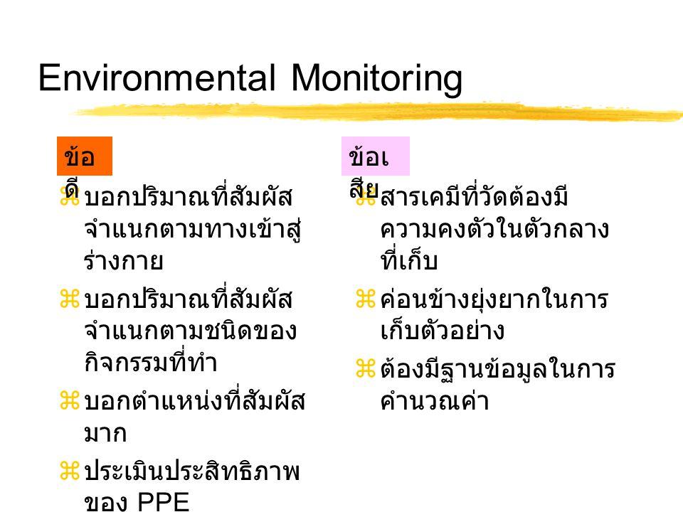 Environmental Monitoring  บอกปริมาณที่สัมผัส จำแนกตามทางเข้าสู่ ร่างกาย  บอกปริมาณที่สัมผัส จำแนกตามชนิดของ กิจกรรมที่ทำ  บอกตำแหน่งที่สัมผัส มาก  ประเมินประสิทธิภาพ ของ PPE  ไม่รุกล้ำเข้าไปใน ร่างกาย (non- invasive)  สารเคมีที่วัดต้องมี ความคงตัวในตัวกลาง ที่เก็บ  ค่อนข้างยุ่งยากในการ เก็บตัวอย่าง  ต้องมีฐานข้อมูลในการ คำนวณค่า ข้อ ดี ข้อเ สีย