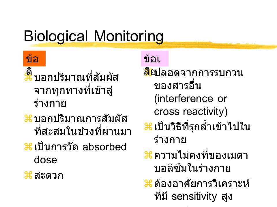 Biological Monitoring  บอกปริมาณที่สัมผัส จากทุกทางที่เข้าสู่ ร่างกาย  บอกปริมาณการสัมผัส ที่สะสมในช่วงที่ผ่านมา  เป็นการวัด absorbed dose  สะดวก  ปลอดจากการรบกวน ของสารอื่น (interference or cross reactivity)  เป็นวิธีที่รุกล้ำเข้าไปใน ร่างกาย  ความไม่คงที่ของเมตา บอลิซึมในร่างกาย  ต้องอาศัยการวิเคราะห์ ที่มี sensitivity สูง  ต้องอาศัยฐานข้อมูล dose-metabolism ใน การแปรผล ข้อ ดี ข้อเ สีย